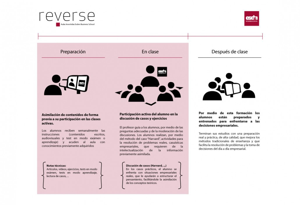 reverse-esden-business-scho1-1030x705